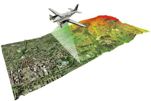 Lidar (also called LIDAR, LiDAR, and LADAR) is a surveying method that measures distance to a target by illuminating that target with a laser light.